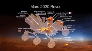 Le futur Robot martien de la Nasa.